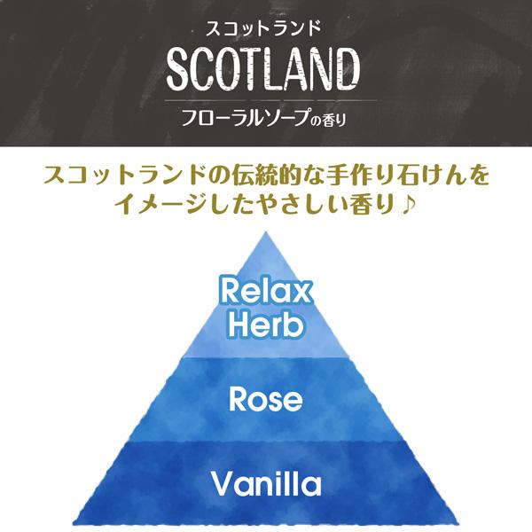 【送料無料 ケース】ファーファトリップ スコットランド 大容量 詰替 1400ml×6個