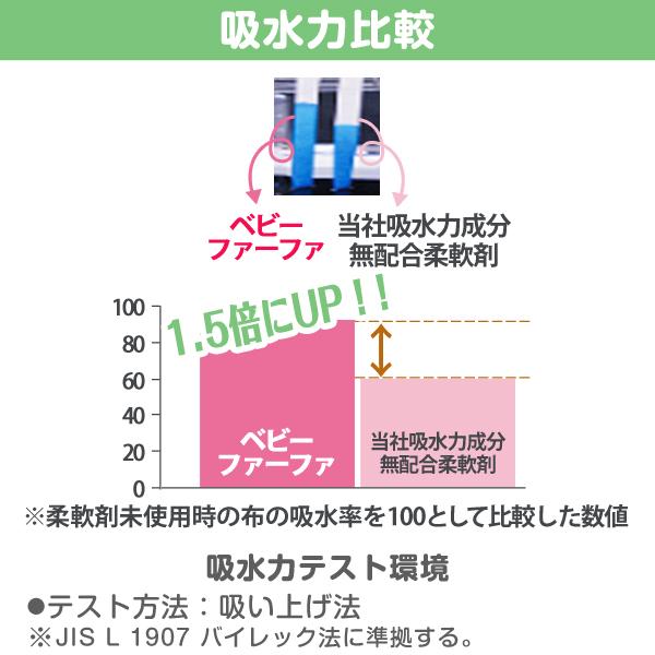 【赤ちゃん】 送料無料 ベビーファーファ 濃縮柔軟剤 詰替 540ml×8個セット