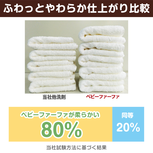 【赤ちゃん】 送料無料 ベビーファーファ 複合せっけん 詰替 720ml×6個セット