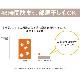 【新商品】復刻ファーファトリップ 柔軟剤 濃縮 ロンドン 詰替 1200ml
