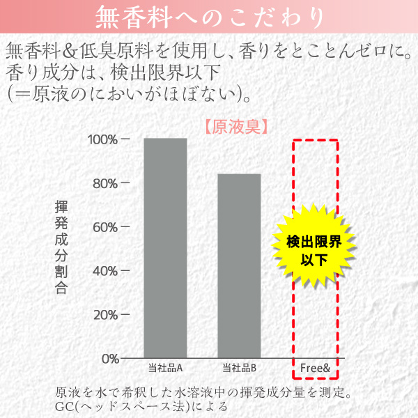 ファーファ フリー&(フリーアンド) 濃縮柔軟剤 無香料 エコパック 詰替1000ml