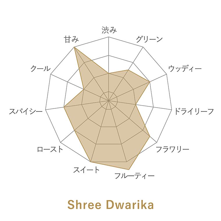 Darjeeling Shree Dwarika