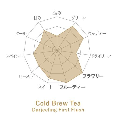 Cold Brew Tea Darjeeling First Flush
