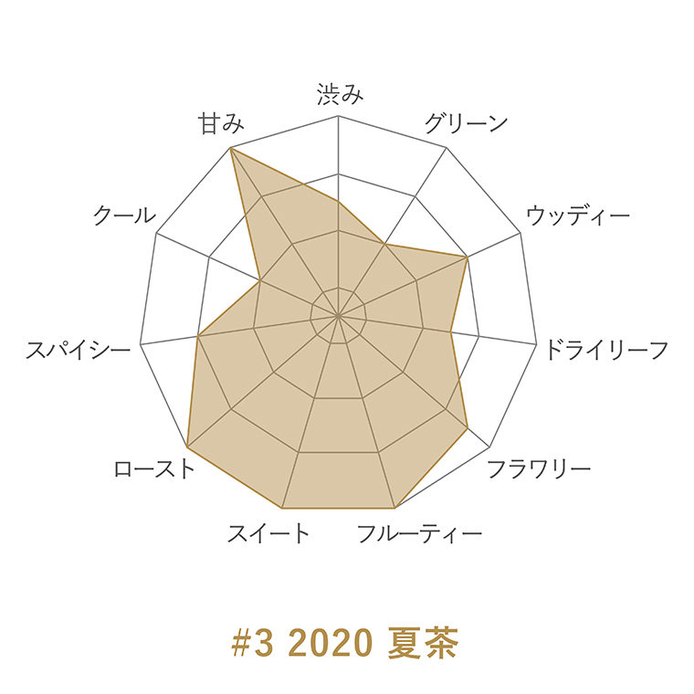 ギフト Japanese Tea Selection Paris受賞 ペアセット