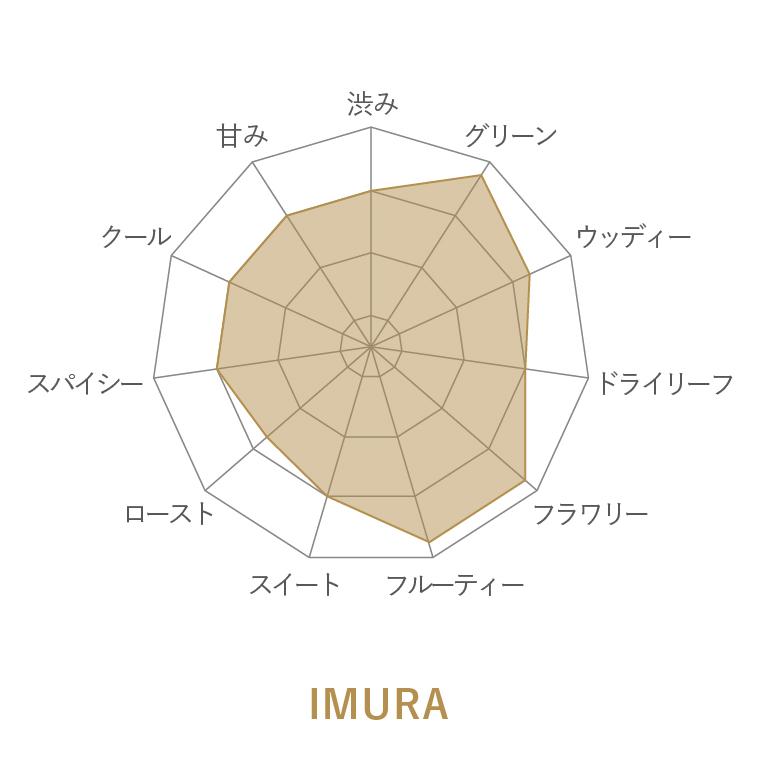 IMURA - Wakocha Japanese Black Tea