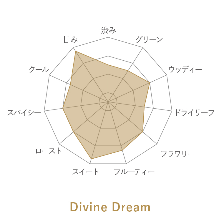 Divine Dream - Darjeeling 2nd Flush/Ambootia