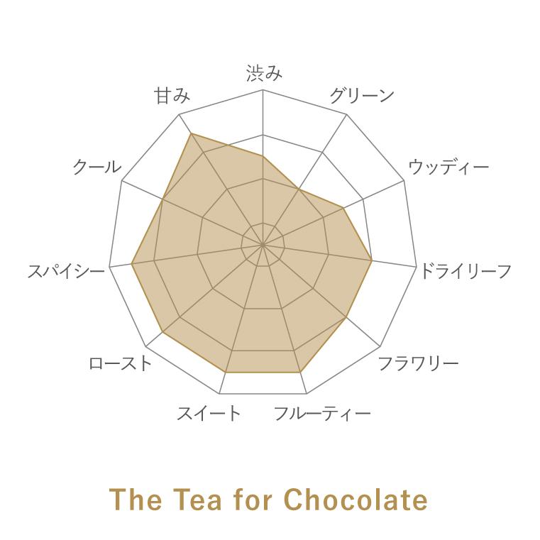 【数量限定】The Tea for Chocolate (木箱入り) × 紙の花屋 asanochiaki「コーンフラワーブルー 」