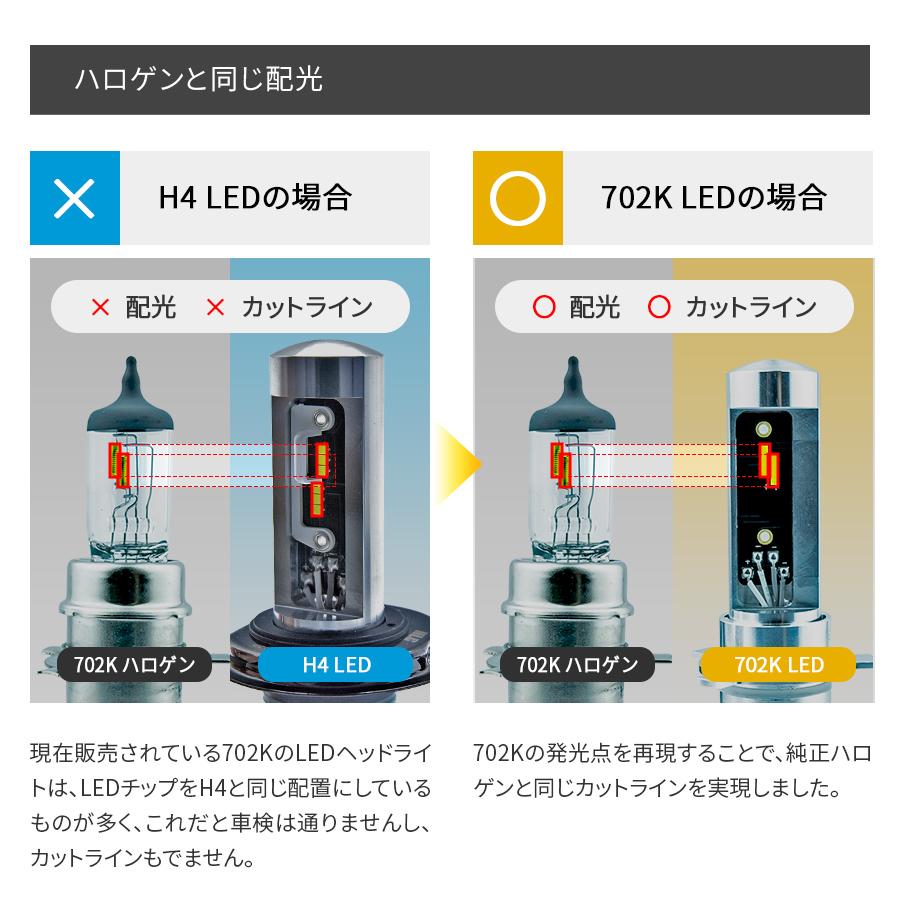 ビート専用LEDヘッドライト 702K かんたん取付交換 車検対応 2個セット【WL023】