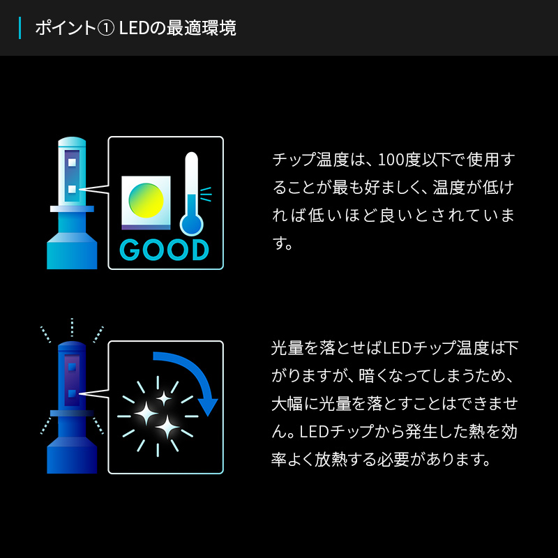 【ヤリス専用】HIR2 LEDヘッドライト かんたん取付交換 6400lm(ルーメン)6500K 車検対応 2個セット【WL018】