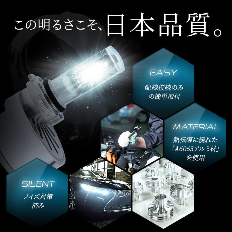 HIR2 LEDヘッドライト アクア/ヴィッツハイブリッド専用 かんたん取付交換 6400lm(ルーメン)6500K  車検対応 2個セット【WL014】