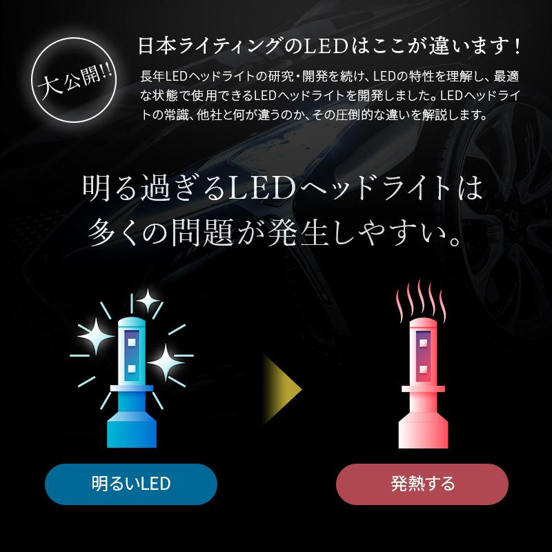 HIR2 C-HR対応 LEDヘッドライト かんたん取付交換 6400lm(ルーメン)6500K 車検対応 2個セット【WL016】