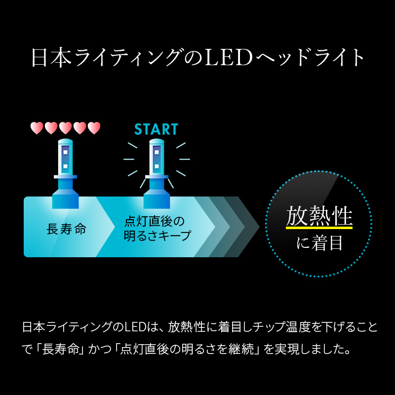 H4 標準モデル LEDヘッドライト かんたん取付交換 4500/5000lm(ルーメン)6000K/6500K 車検対応 2個セット【WD004】