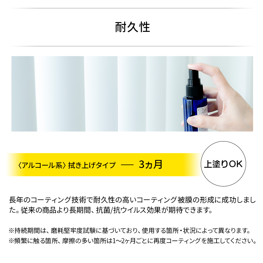 【〈アルコール〉拭き上げタイプ】抗ウイルス/抗菌機能性コーティング剤 【NCV1000AL】