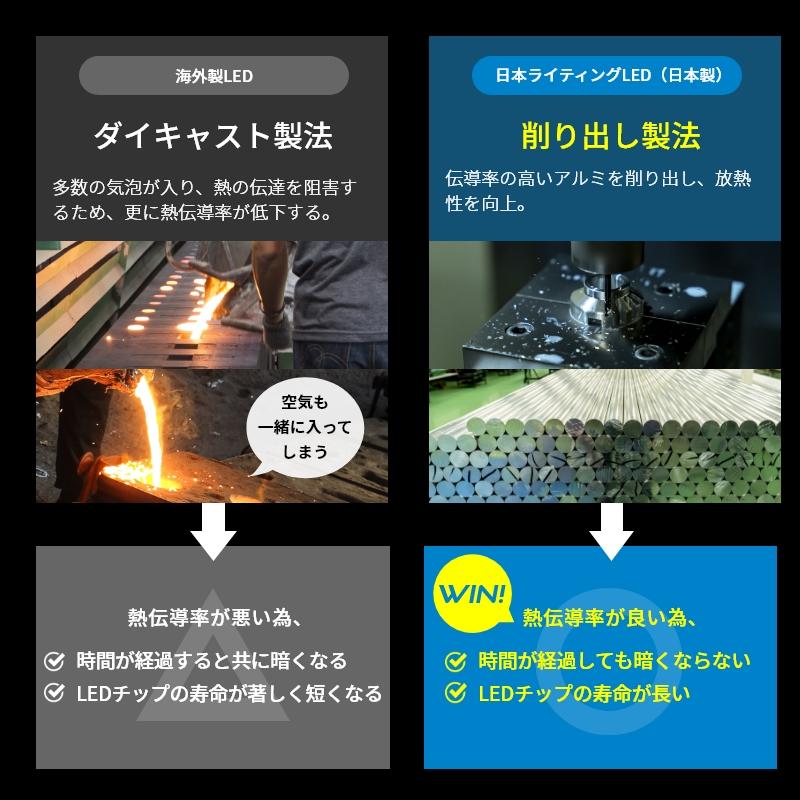 H4 ハイスペックモデル LEDヘッドライト かんたん取付交換 5000/7000lm(ルーメン) 車検対応 2個セット 日本ライティング【WL004】