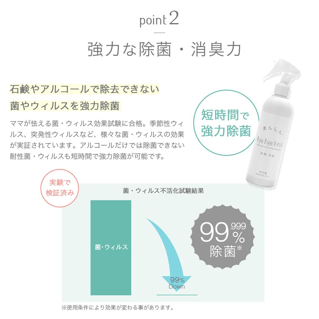バイバイウィルス 除菌消臭ミスト famiry-friendly 60mL 携帯ミニミスト