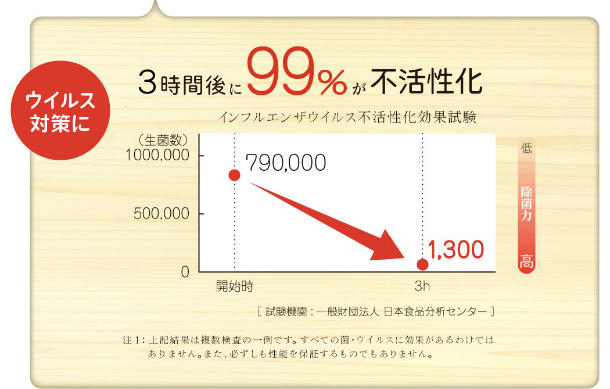 【定期購入 毎月定期便】NOTOHIBAKARA エッセンシャルウォーター 200ml