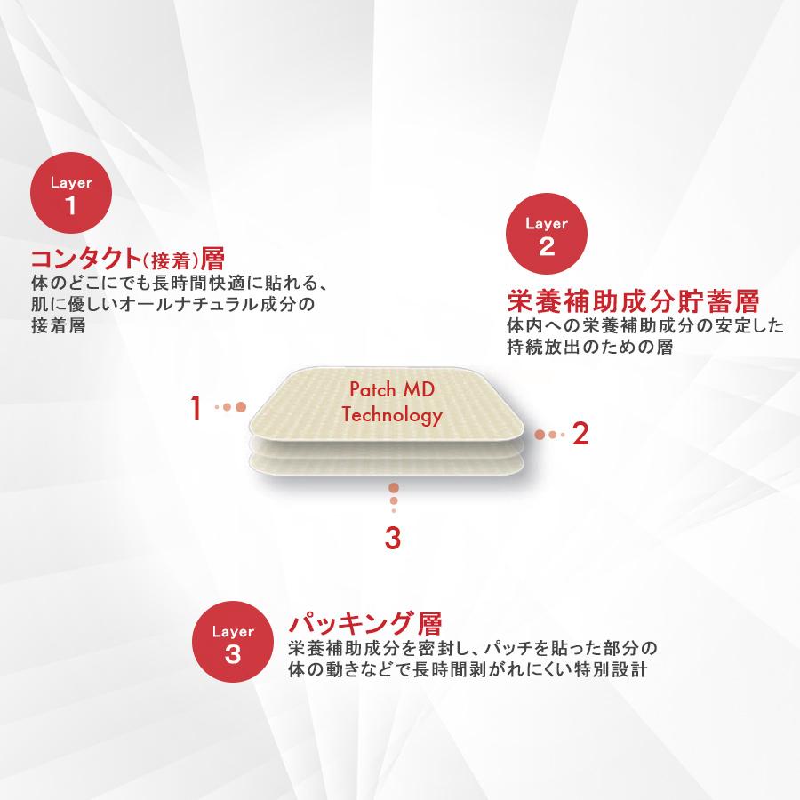 貼る【抗酸化+代謝向上】サプリ Patch MD グルタチオン PLUS