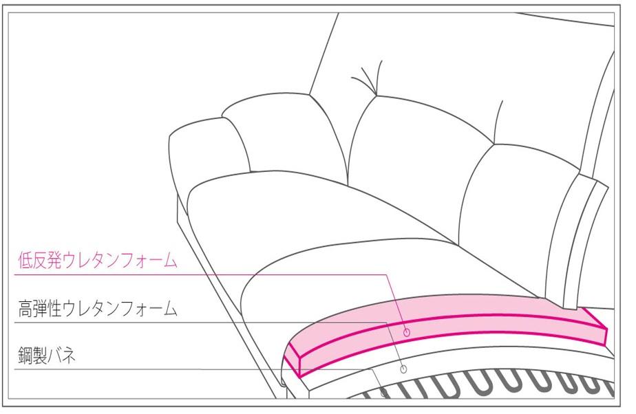 【ユーカス】 3人掛けソファ本革 エルバ 幅216cm Hi(革)CSP 3P216