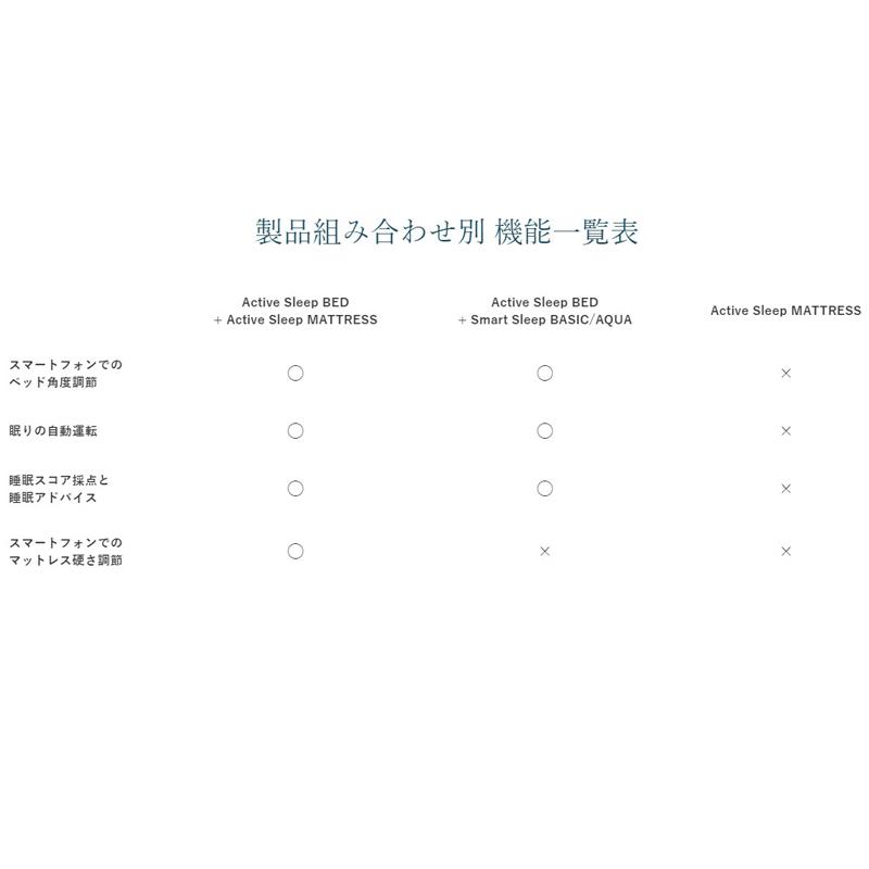 【パラマウントベッド】アクティブスリープベッドセット・シングルRA-2650 (アナライザー付・スマートスリープBASICマットレスMS-C200N B9004)