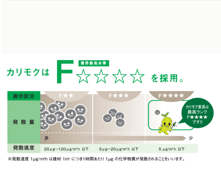 【カリモク】学習デスクセット椅子付き コーディ SU3680ME karimoku 国産家具