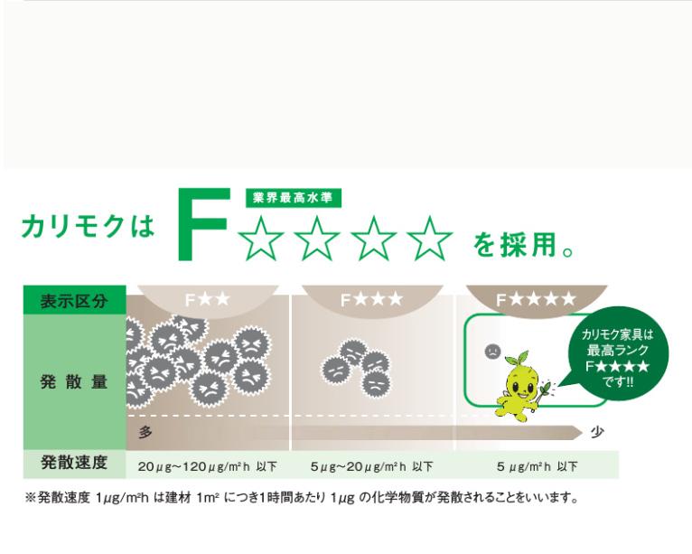 【カリモク】学習デスク(天然木)細足タイプ ピュアナチュール SU3315MK(巾100�)  karimoku 国産家具