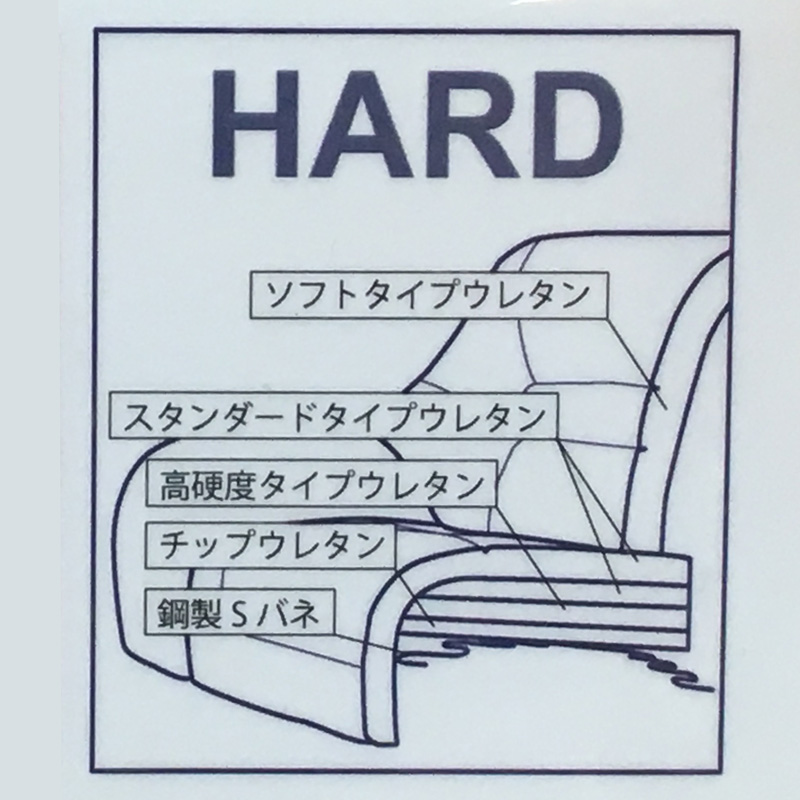 【ユーカス】 2人掛けソファ Newリバーレ ソフトレザー 幅153cm 座面ハードタイプ 脚ブラウン色