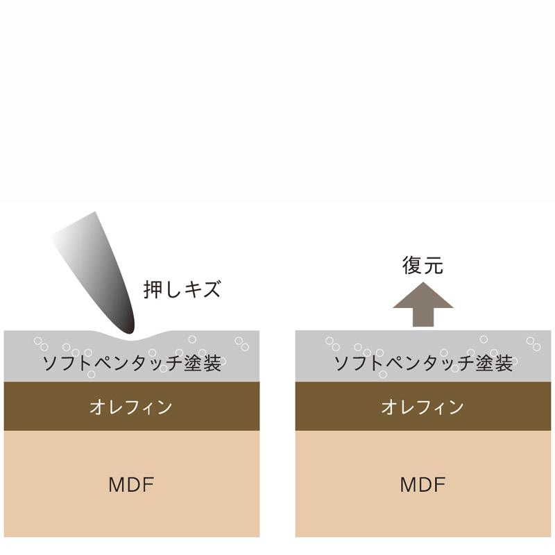 【バルバーニ】 デスク+サイドキャビネット(浅め) DD-751+F250 WORK STUDIO 奥行50�