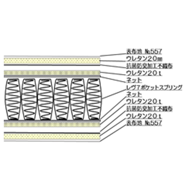 【スペシャル】 東京ベッド ワイドダブルベッドセット レッグ式 クローネCLG+マットレスRev.7�ベーシック
