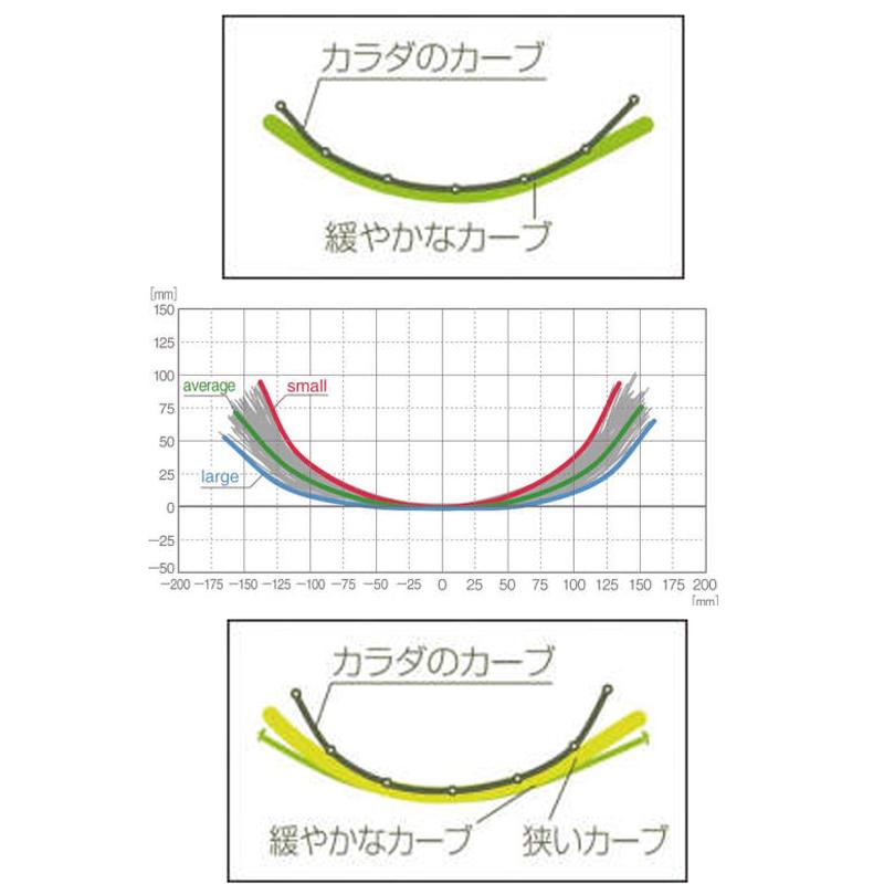 【オカムラ】 デスクチェア Sylphy シルフィー C68ABR エクストラハイバック ヘッドレスト付き