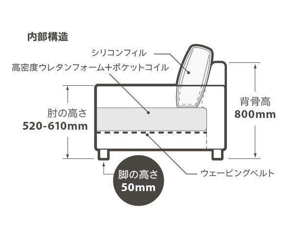 【関家具/RELAX FORM】 3人掛け電動ソファ 「リラックスフォーム」 バッジオ  レザーテックス使用