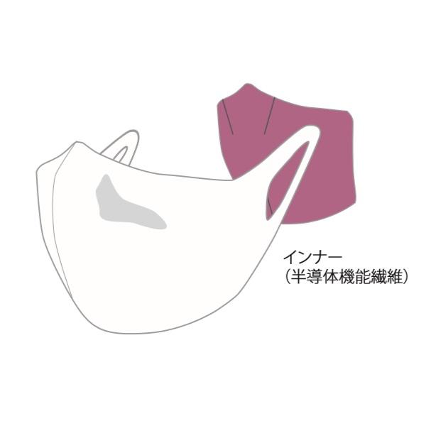店頭受け取り可  オンヨネ onyone ハイブリッドタイプマスク(AA半導体繊維) 健康ケアグッズ OMA20MK1-WHTMAG(ホワイト×マゼンタ)