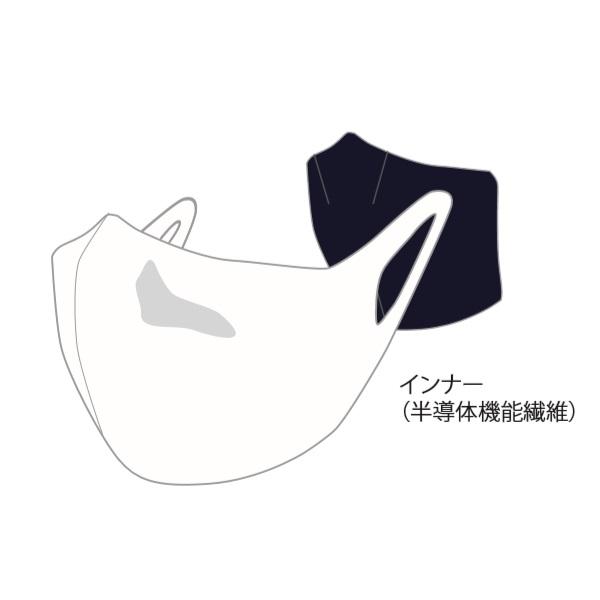 オンヨネ onyone ハイブリッドタイプマスク(AA半導体繊維) 健康ケアグッズ OMA20MK1-WHTNBY(ホワイト×ネイビー)