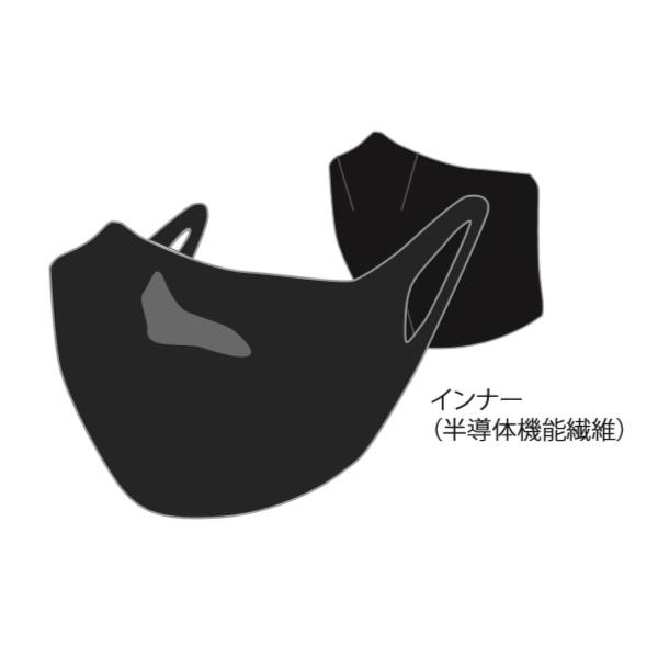 店頭受け取り可 オンヨネ onyone ハイブリッドタイプマスク(AA半導体繊維) 健康ケアグッズ OMA20MK1-BLKBLK(ブラック×ブラック)