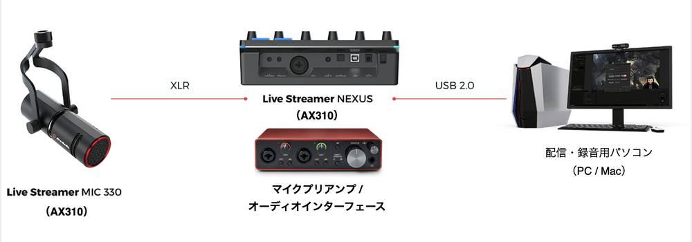 AVerMedia MIC 330 クリエイター向けダイナミックマイク