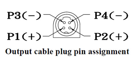 Adapter Technology 「ATS160TS-P120」 150W GaN Series AC Adapter