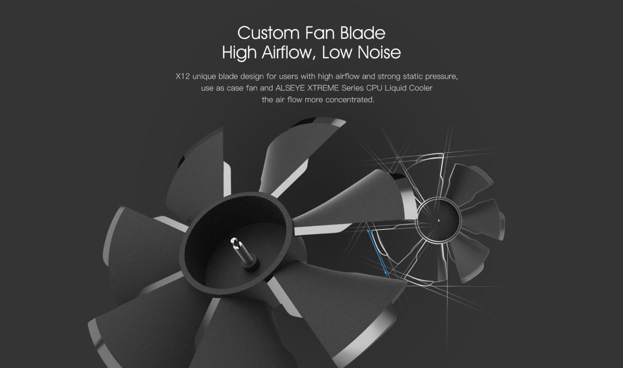 ALSEYE XTREAM X12 Adjustable RGB Kit Gray 3個パック