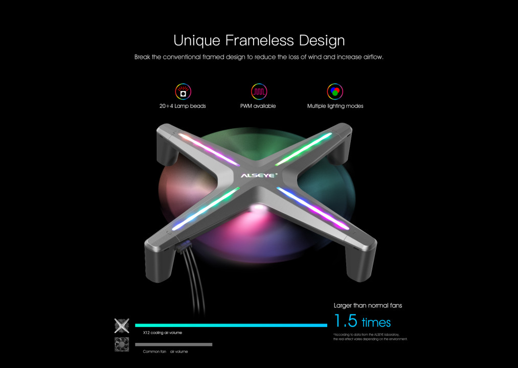 ALSEYE XTREAM X12 Adjustable RGB Kit White 3個パック