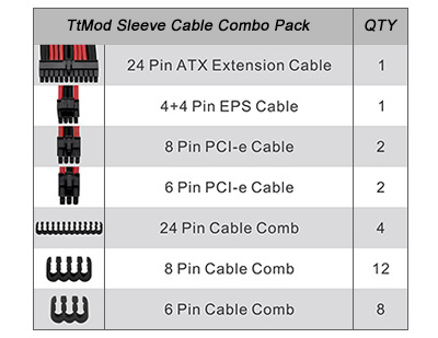 Thermaltake TtMod Extend Sleeve Cable Combo Pack Blue (AC-035-CN1NAN-A1)