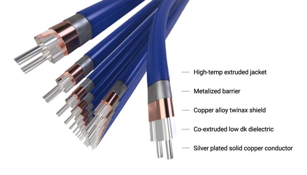 LOUQE TWINAX PCI-e RC260 GEN 4 COBALT ライザーケーブル