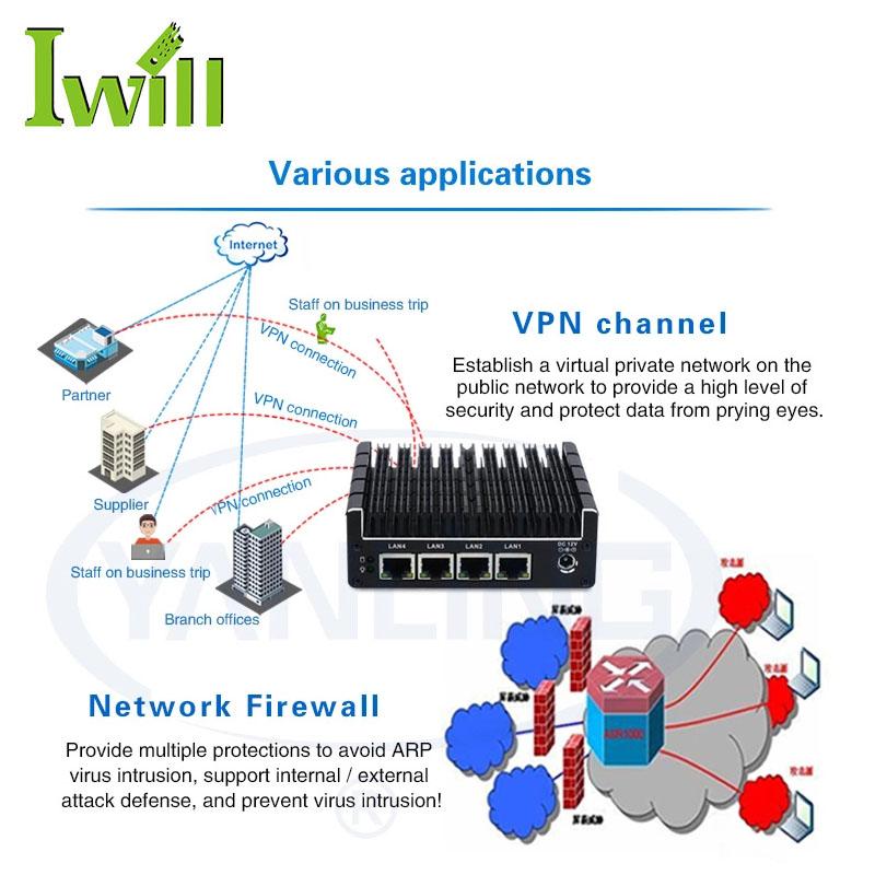 Iwill NUC-C3L4 (4x ギガビットLAN搭載J3160 HDMI dual displayファンレスベアボーン)