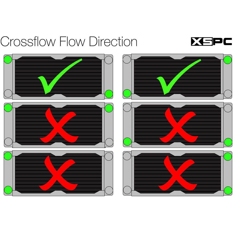 XSPC EX240 Crossflow Radiator V2