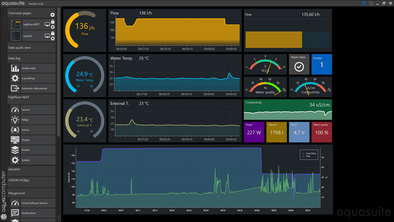 aquacomputer Flow sensor high flow NEXT, G1/4