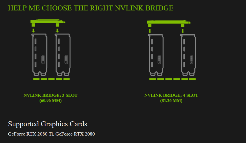 NVIDIA GEFORCE RTX  NVLINK  BRIDGE 4SLOT