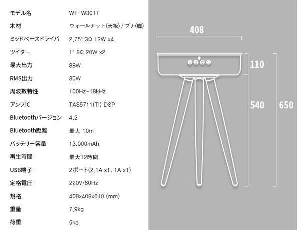 Welle Mellow 360Bluetoothスピーカー搭載&USB充電ポート付きサイドテーブル