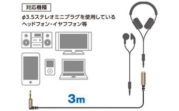 EHP-35ELN30GD [ EHP35ELN30GD ] 【エレコム】 オ-ディオ(AVケーブル) ヘッドホン・イヤホン延長ケーブル 高音質 3m ゴ-ルド