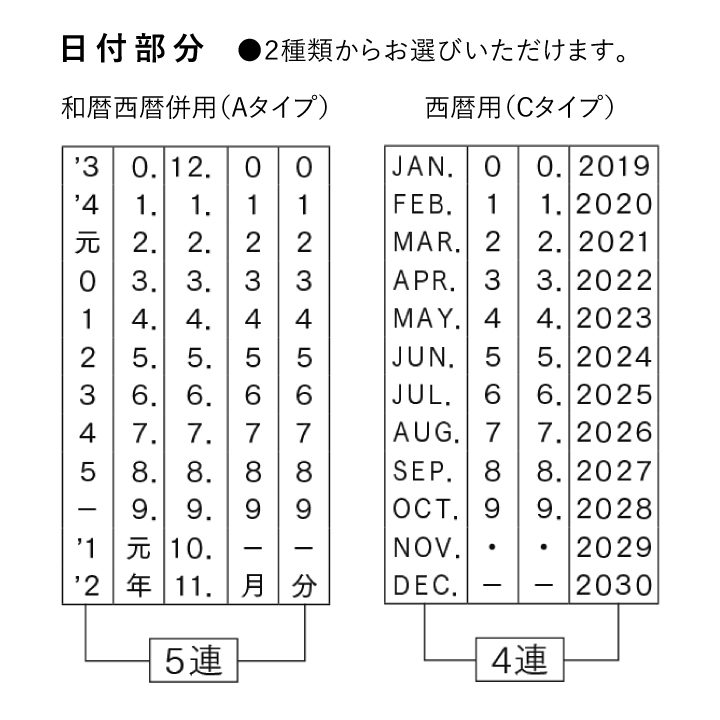 澄ノしおさん監修 日付回転印(アザラシ) ゴム印製 サンビー 14号小判 テクノタッチデーター(日付印)