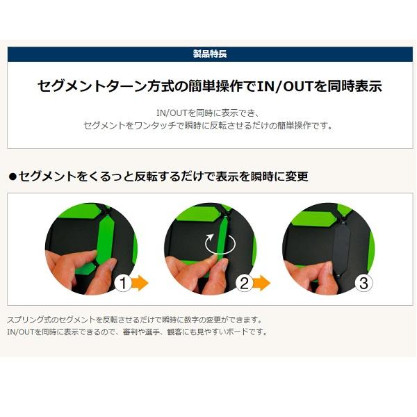 選手交代ボードIN/OUT(1基)・ルイ高・RT-S180931【送料無料】
