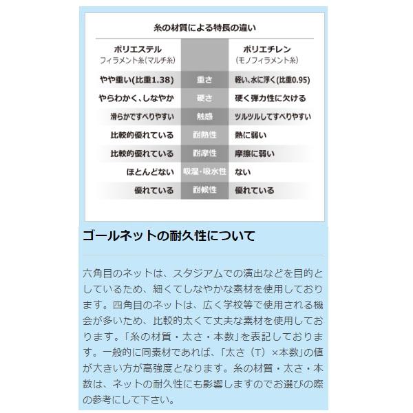 サッカーゴールネット ポリ180(白)一般用(1対)・ルイ高・RT-N160506【送料無料】