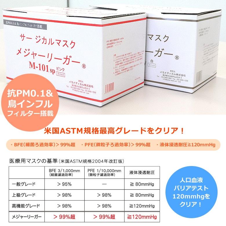 医療用高性能マスク パラメディカル メジャーリーガーマスク ミニ M101s 1箱50枚【BFE99%以上】【個包装ではございません】【メール便不可】