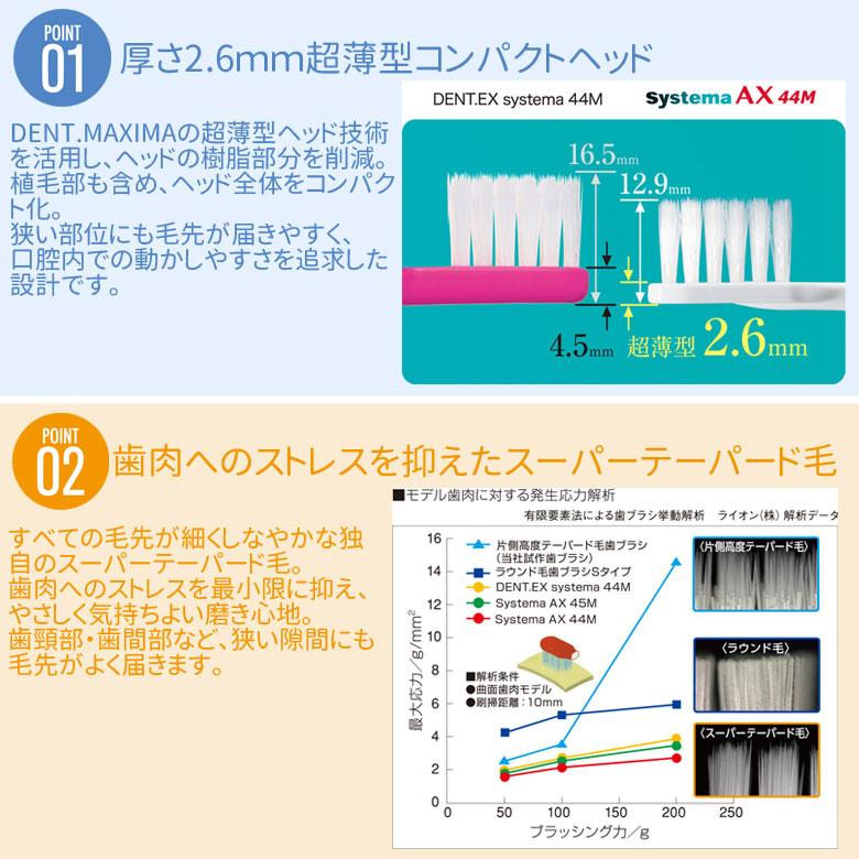 【4本入り】DENT EX Systema システマ AX 4本入【メール便可 5セット(20本)まで】